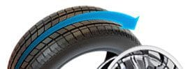 Find the right tyre for a rim